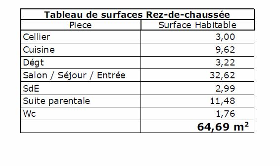 SURFACES ANTILIA 5 CHS RDC
