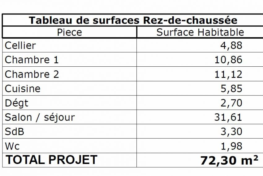 SURFACES PROMETHEE 2 CHS