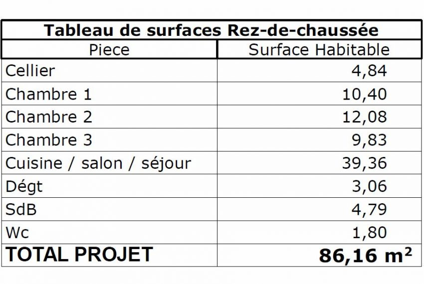 SURFACES PROMETHEE 3 CHS